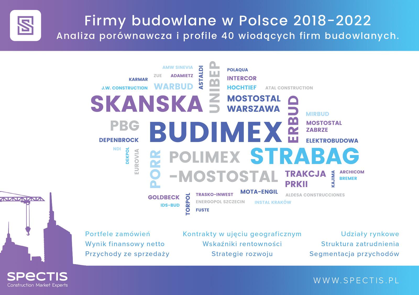 Nowy raport: Firmy budowlane w Polsce 2018-2022